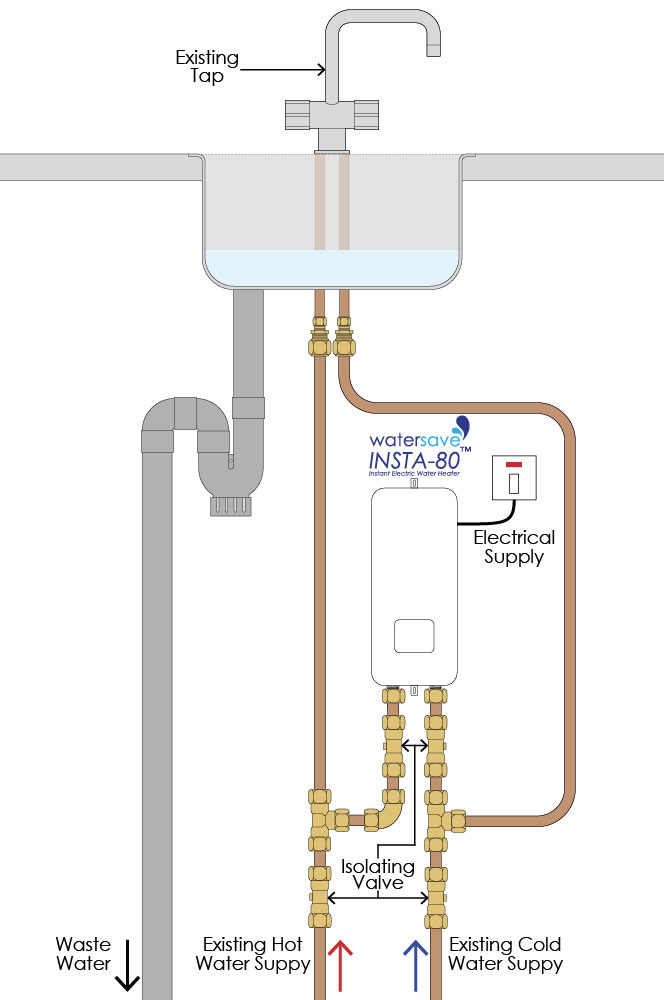 Wiring Diagram For Gas Valves Water Heater from watersave.ie
